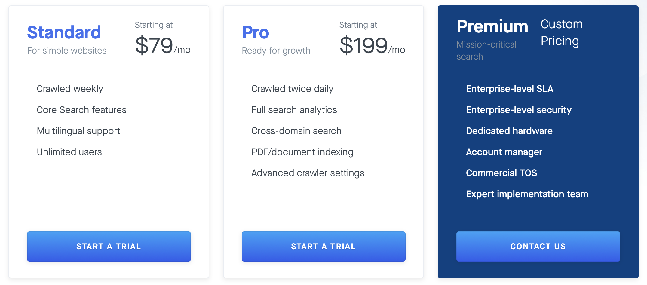 Swiftype pricing