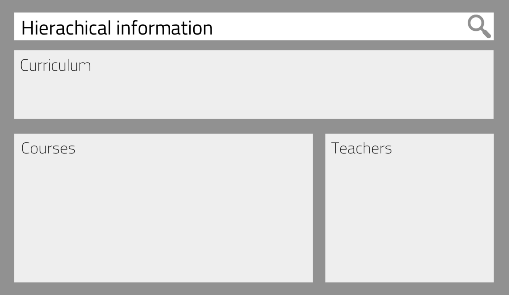 Hierarchical information example 1