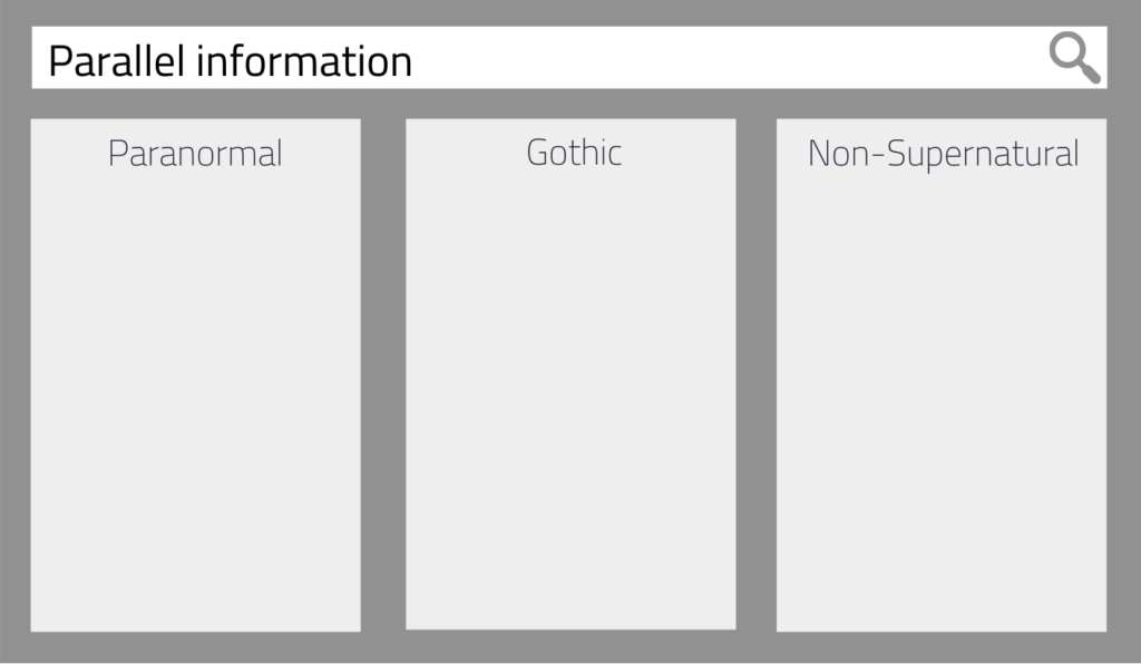 Parallel information example